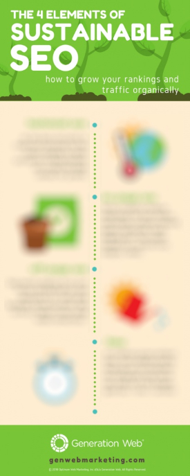 Free How SEO Works Infographic